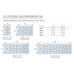 Barrette pour composition de bacs gastros - Longueur : 530 mm - 749801