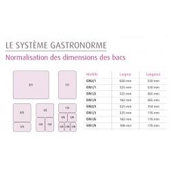 Couvercle pour bac GN 1/4 - B20654